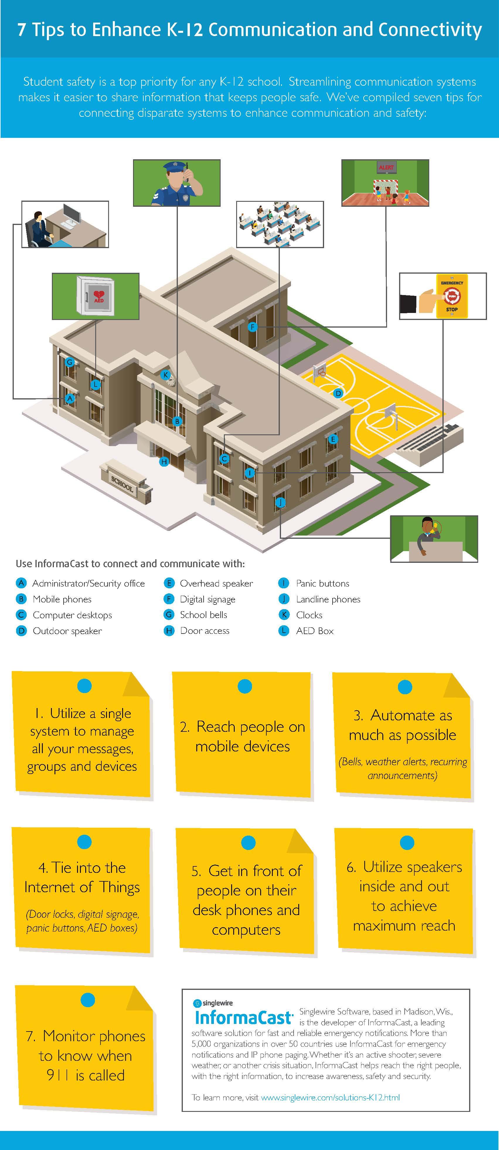 K12-communication-infographic.jpg
